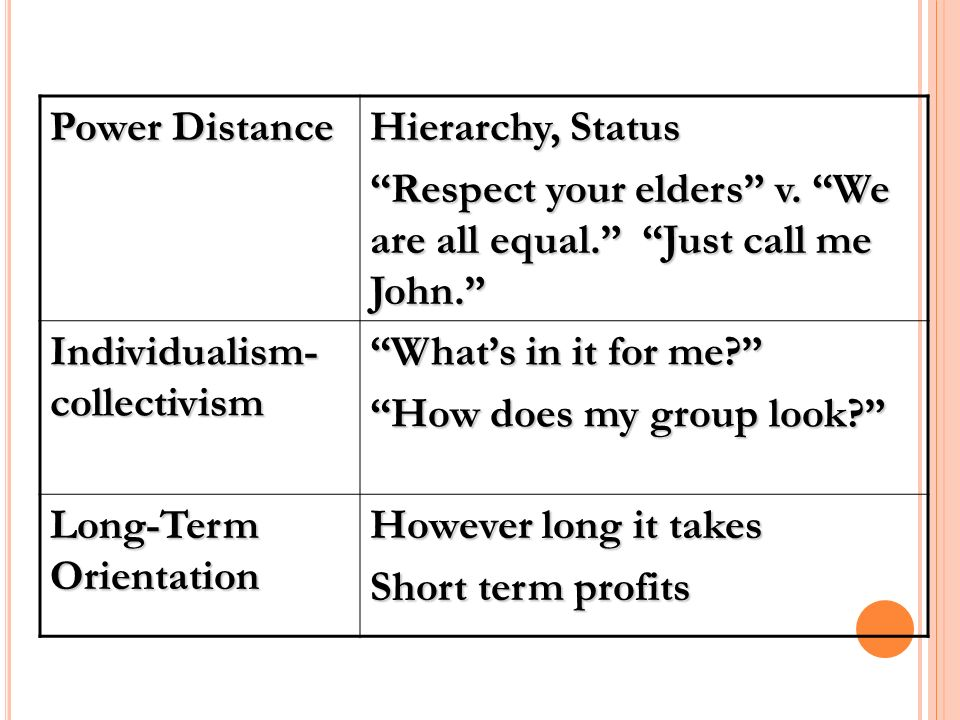 Power Distance Hierarchy, Status Respect your elders v.