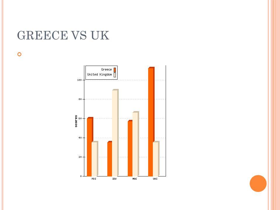 GREECE VS UK