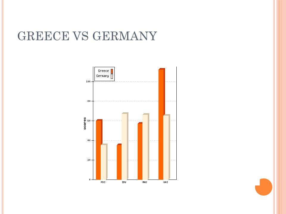 GREECE VS GERMANY