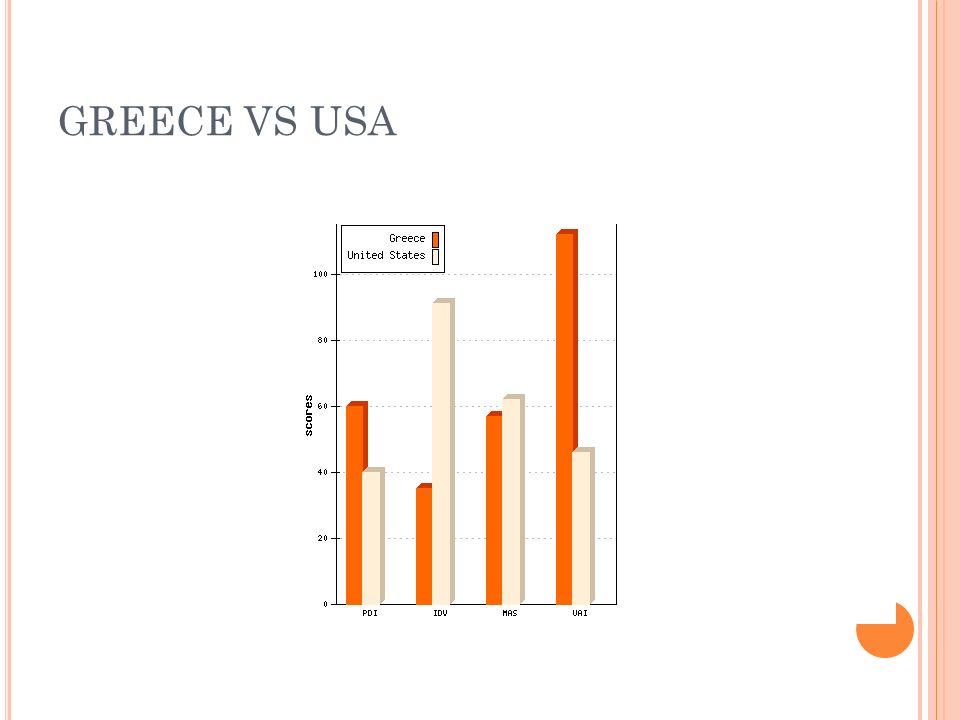 GREECE VS USA