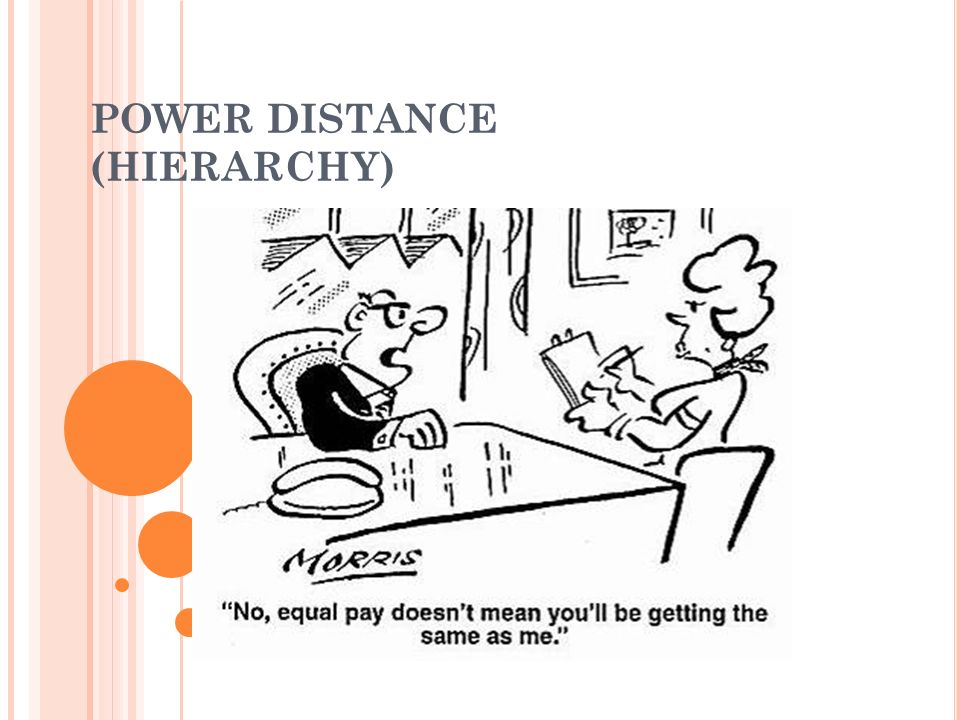 POWER DISTANCE (HIERARCHY)