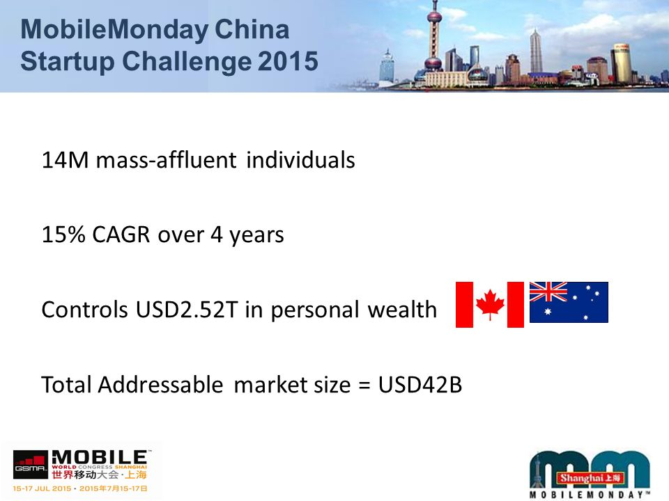 MobileMonday China Startup Challenge M mass-affluent individuals 15% CAGR over 4 years Controls USD2.52T in personal wealth Total Addressable market size = USD42B