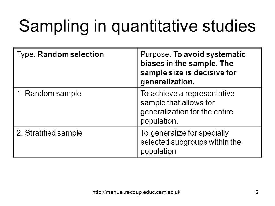 sampling quantitative research