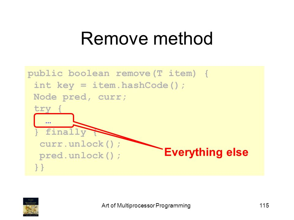 Art of Multiprocessor Programming115 Remove method public boolean remove(T item) { int key = item.hashCode(); Node pred, curr; try { … } finally { curr.unlock(); pred.unlock(); }} Everything else