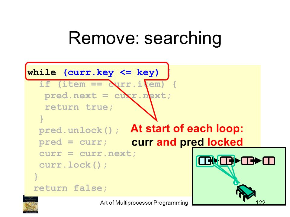while (curr.key <= key) { if (item == curr.item) { pred.next = curr.next; return true; } pred.unlock(); pred = curr; curr = curr.next; curr.lock(); } return false; At start of each loop: curr and pred locked Art of Multiprocessor Programming122 Remove: searching