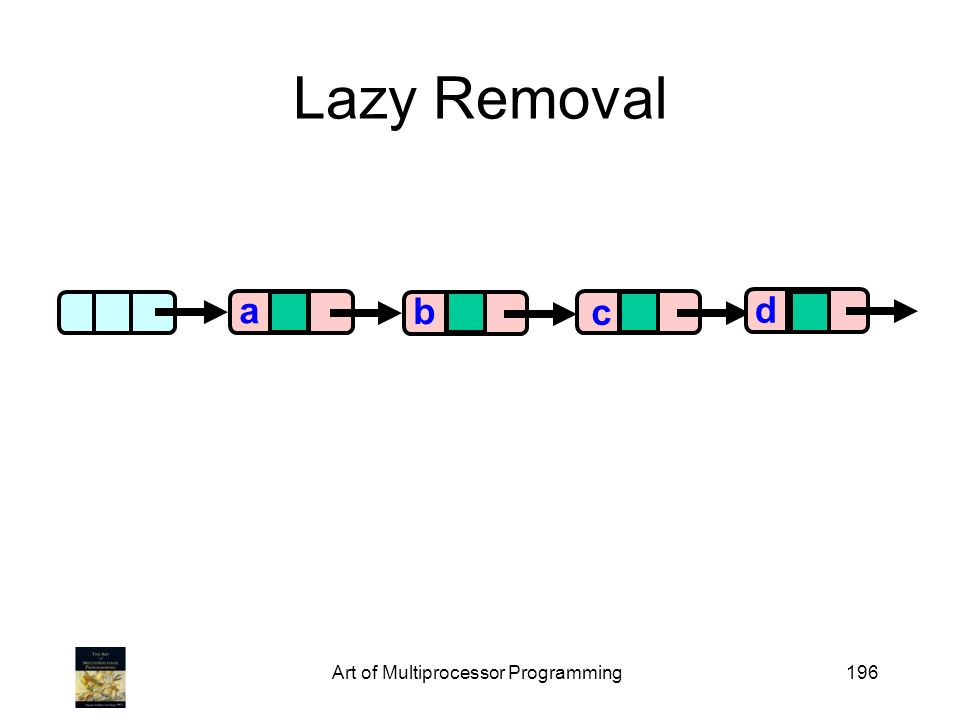 Art of Multiprocessor Programming196 Lazy Removal aa b c d