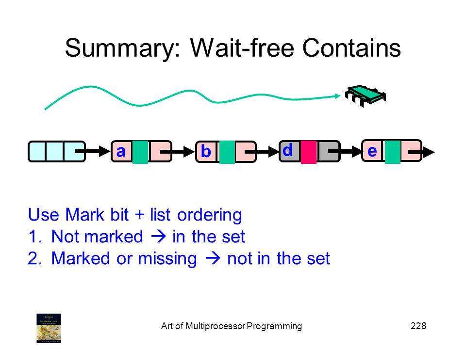 Art of Multiprocessor Programming228 Summary: Wait-free Contains a 0 0 a b c e d Use Mark bit + list ordering 1.Not marked  in the set 2.Marked or missing  not in the set