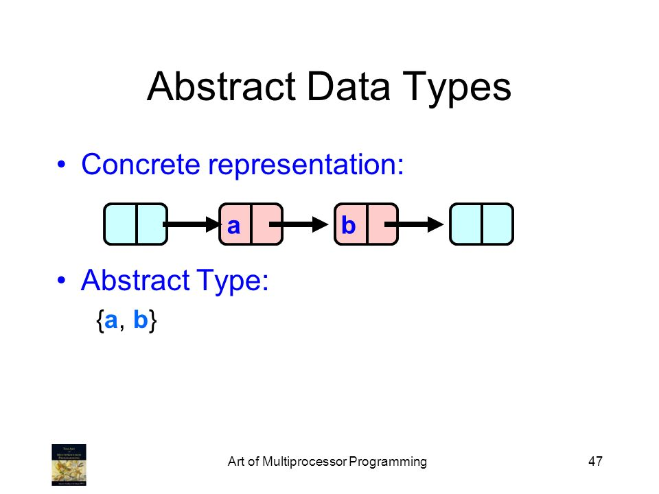 Art of Multiprocessor Programming47 Abstract Data Types Concrete representation: Abstract Type: {a, b} ab