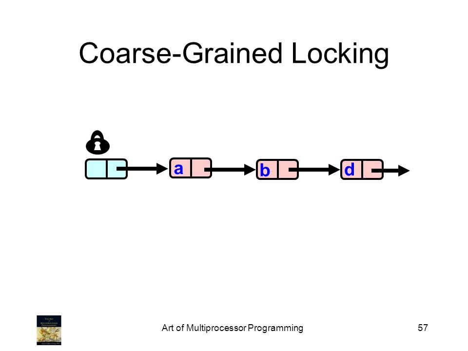 Art of Multiprocessor Programming57 Coarse-Grained Locking a b d