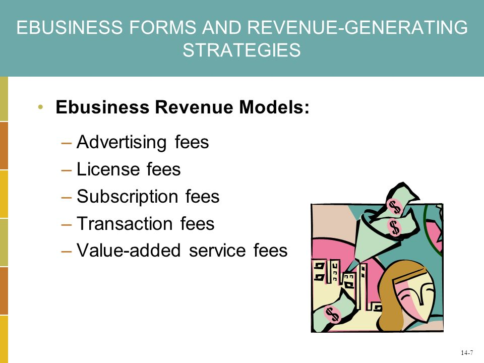 EBUSINESS FORMS AND REVENUE-GENERATING STRATEGIES Ebusiness Revenue Models: –Advertising fees –License fees –Subscription fees –Transaction fees –Value-added service fees 14-7