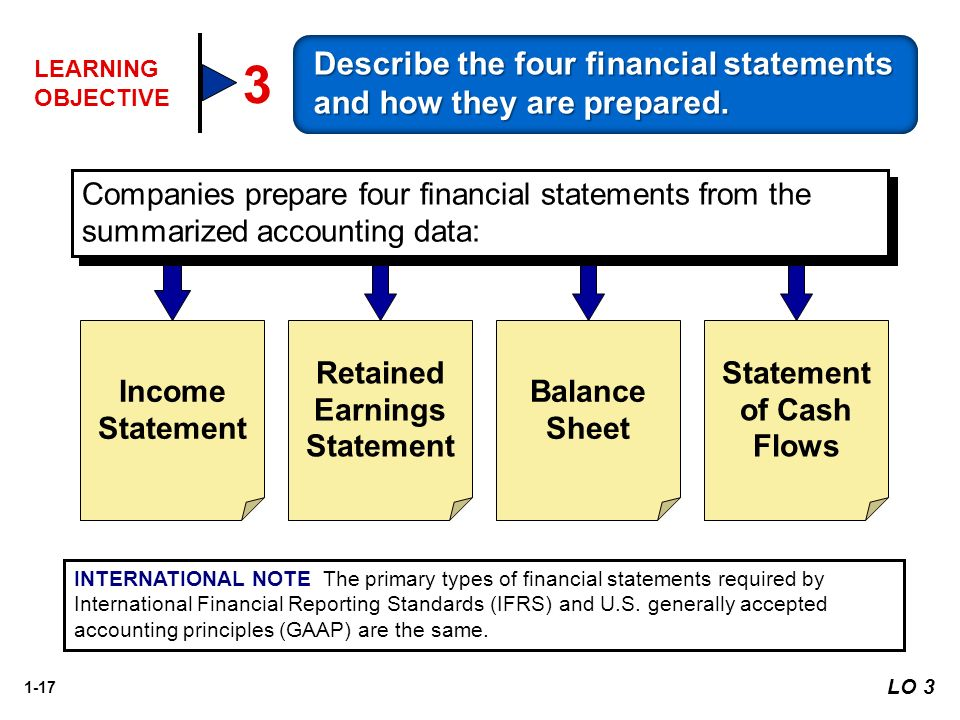 Introduction To Financial Statements Kimmel  Weygandt  Kieso