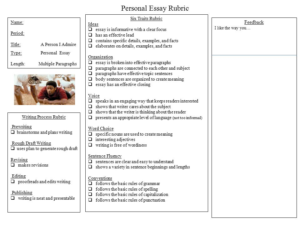 th Grade Writing Rubric Texas   TAKS Writing Rubric assessment     Millicent Rogers Museum