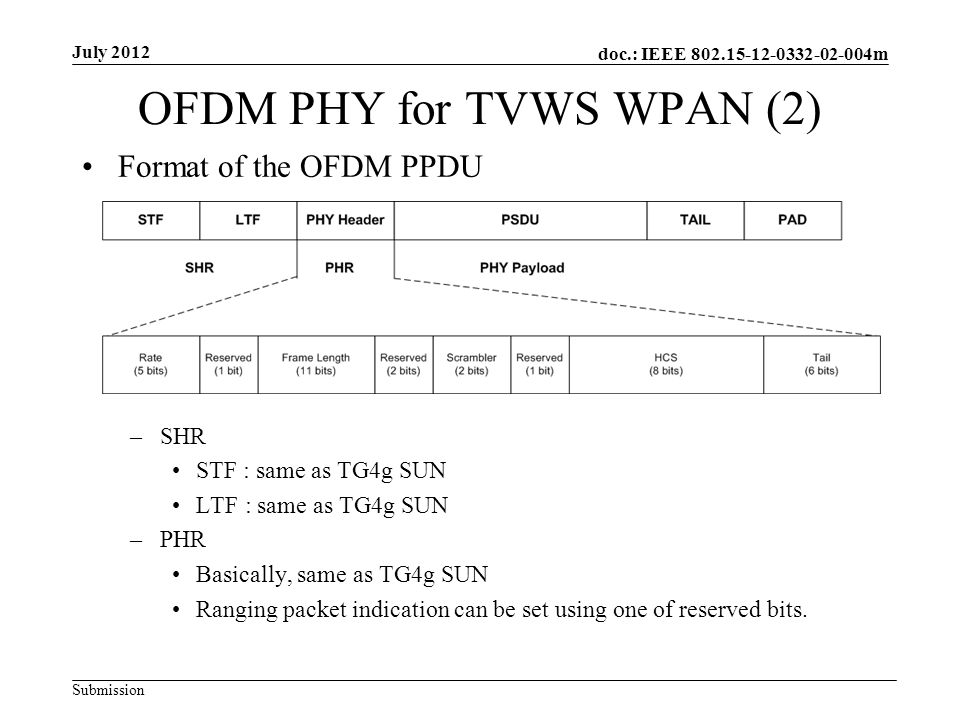 doc.: IEEE m Submission OFDM PHY for TVWS WPAN (2) Format of the OFDM PPDU –SHR STF : same as TG4g SUN LTF : same as TG4g SUN –PHR Basically, same as TG4g SUN Ranging packet indication can be set using one of reserved bits.