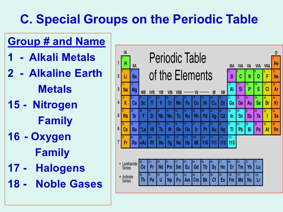 Periodic table ppt download 12 c special groups on the periodic table group and name 1 alkali metals 2 alkaline earth metals 15 nitrogen family oxygen halogens noble gases urtaz Gallery