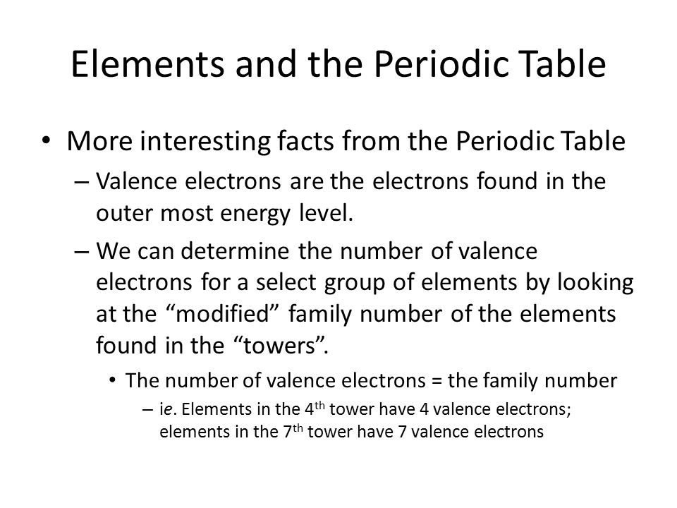 Chapter 4 elements and the periodic table elements and the elements and the periodic table more interesting facts from the periodic table valence electrons are urtaz Gallery