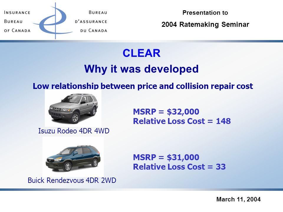Luxury Information Of Automobile Frieze - Classic Cars Ideas - boiq.info