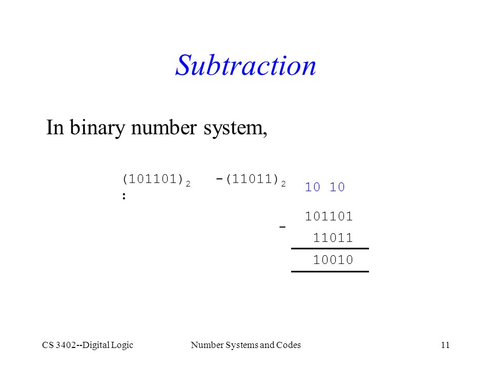 CS 3402--Digital LogicNumber Systems and Codes11 Subtraction (101101) 2 -(11011) 2 : 10 10 - 101101 11011 10010 In binary number system,