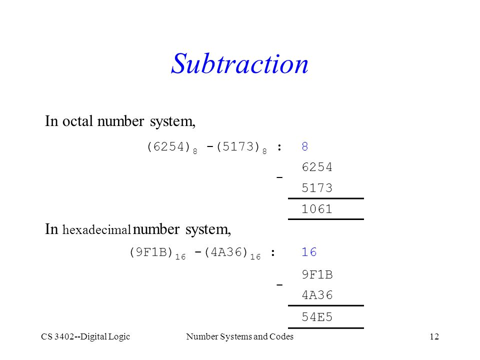 CS 3402--Digital LogicNumber Systems and Codes12 Subtraction In octal number system, In hexadecimal number system, (6254) 8 -(5173) 8 : 8 - 6254 5173 1061 (9F1B) 16 -(4A36) 16 : 16 - 9F1B 4A36 54E5