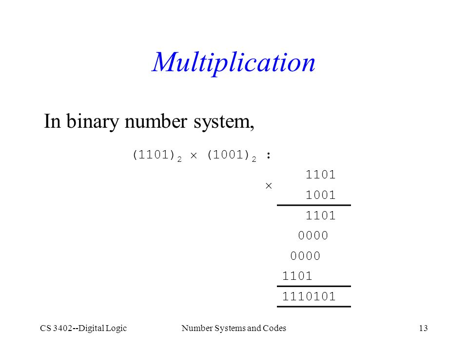 CS 3402--Digital LogicNumber Systems and Codes13 Multiplication (1101) 2  (1001) 2 :  1101 1001 1101 0000 1101 1110101 In binary number system,