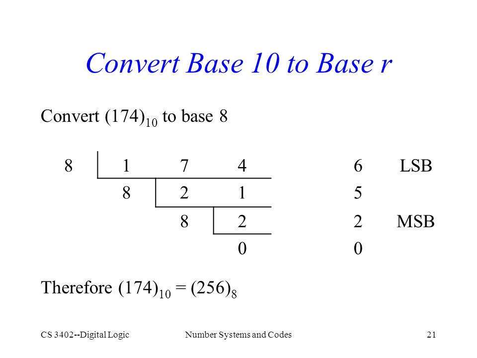 CS 3402--Digital LogicNumber Systems and Codes21 Convert Base 10 to Base r Convert (174) 10 to base 8 Therefore (174) 10 = (256) 8 81746LSB 8215 822MSB 00