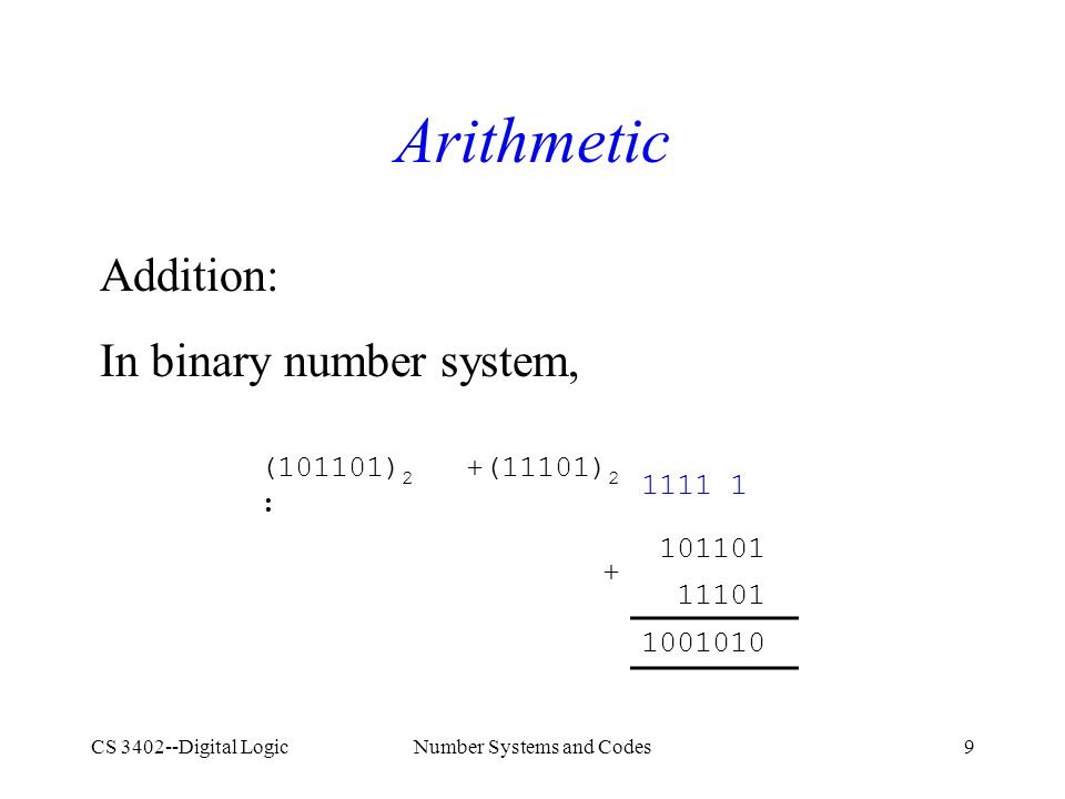 CS 3402--Digital LogicNumber Systems and Codes9 Arithmetic (101101) 2 +(11101) 2 : 1111 1 + 101101 11101 1001010 Addition: In binary number system,