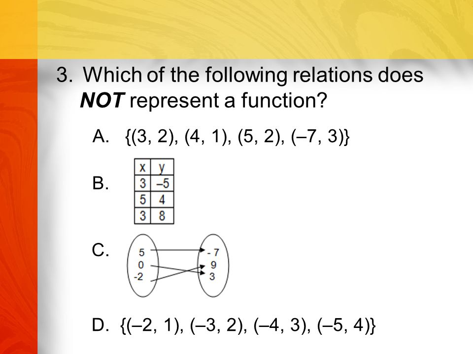 3.Which of the following relations does NOT represent a function.