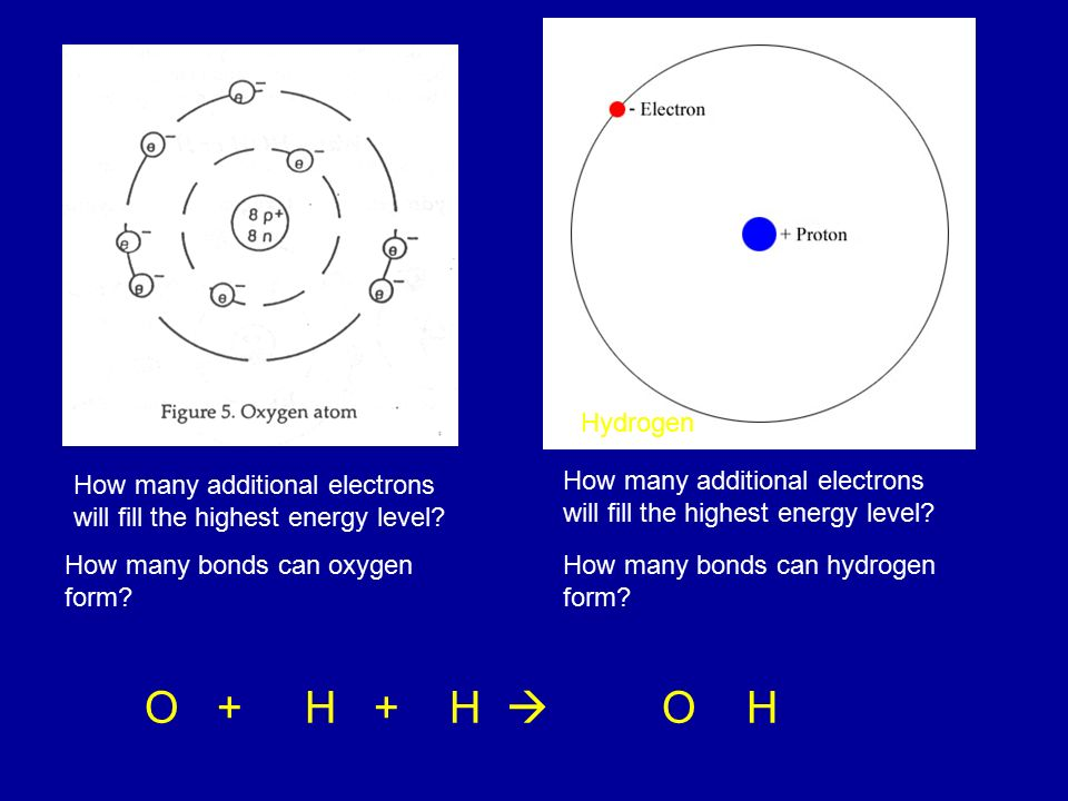 10/6/14 Objective: How are ionic and covalent bonds formed? Do Now ...