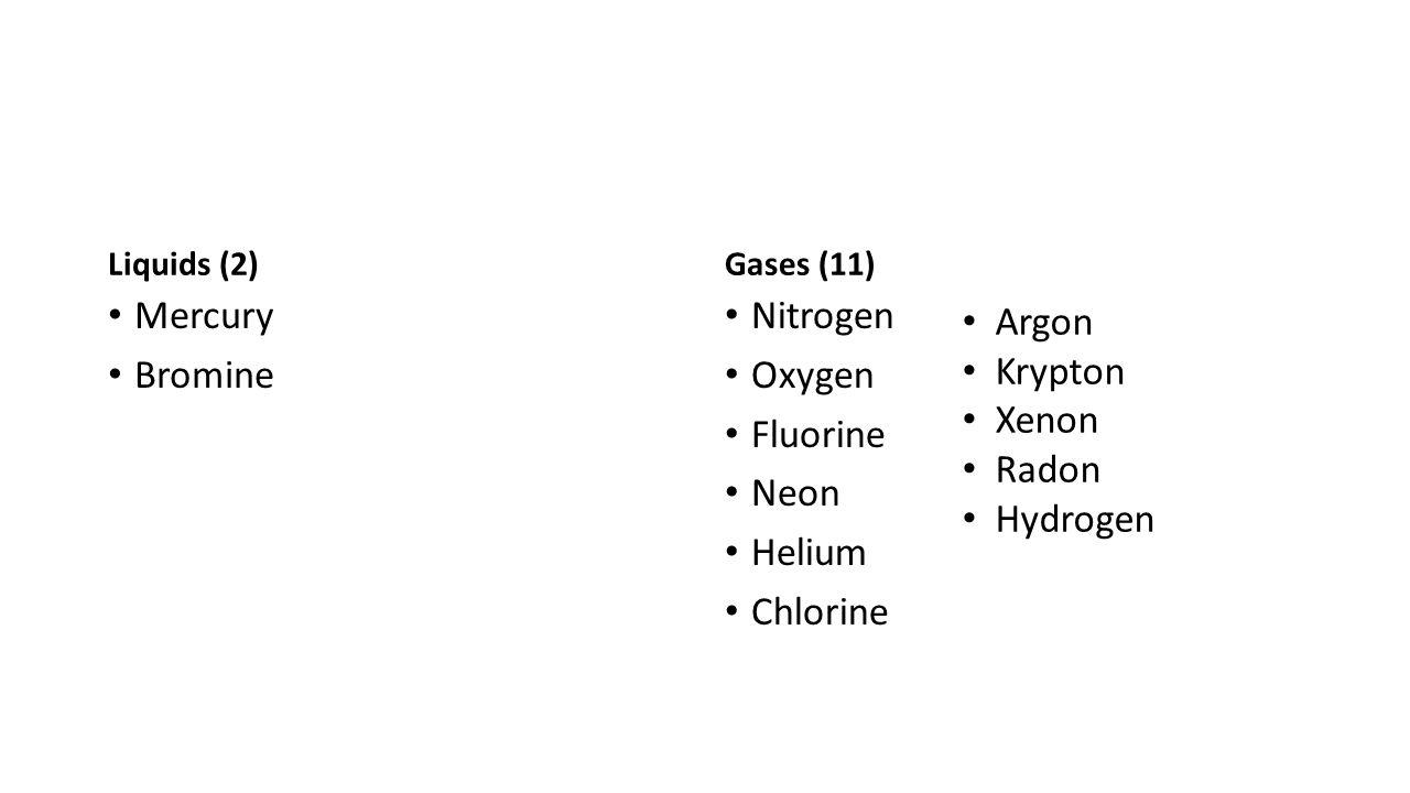 Do now sit with partners take out hw take out periodic table 4 liquids 2 mercury bromine gases 11 nitrogen oxygen fluorine neon helium chlorine argon krypton xenon radon hydrogen gamestrikefo Gallery