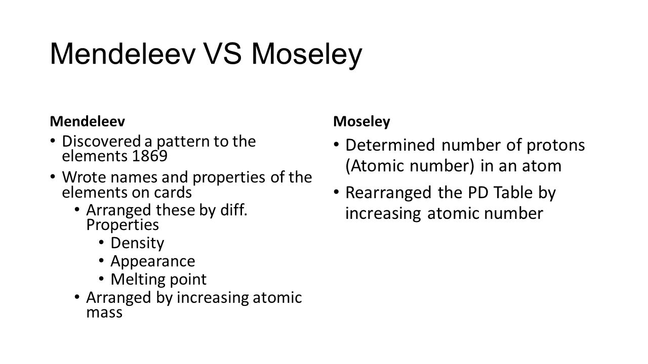 Do now sit with partners take out hw take out periodic table mendeleev vs moseley mendeleev discovered a pattern to the elements 1869 wrote names and properties of gamestrikefo Image collections