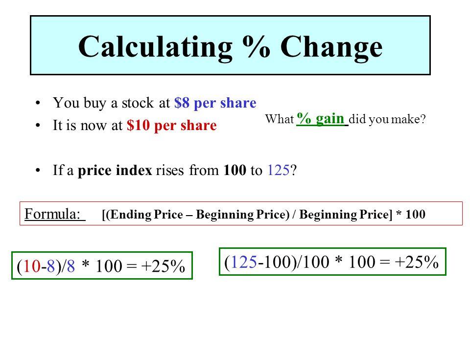 gain share price