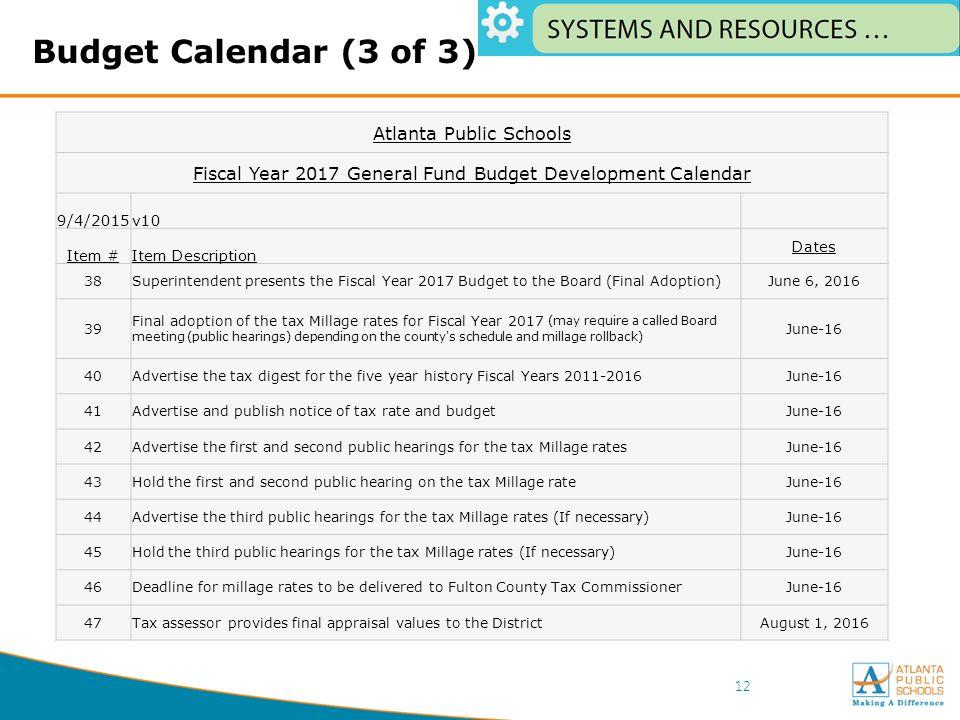 Atlanta Public Schools Calendar.1 Board Budget Commission November 12 Agenda Purpose Goals And