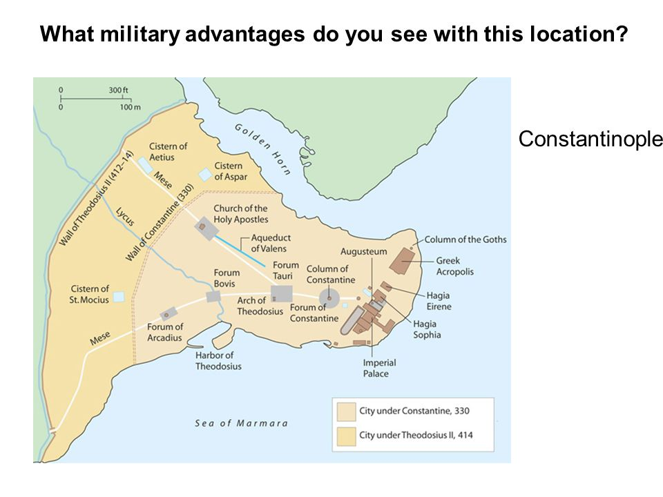 Constantinople What military advantages do you see with this location