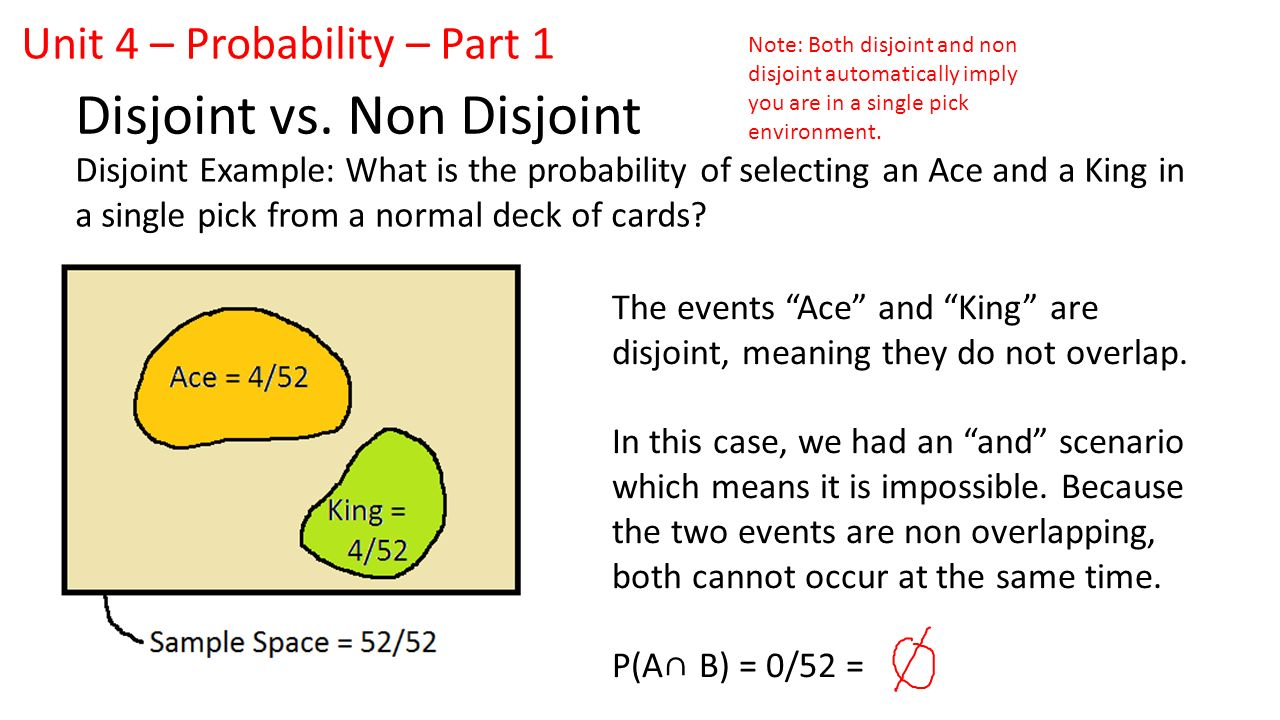 Single Pick Probability AND vs. OR Sequential Probability With ...