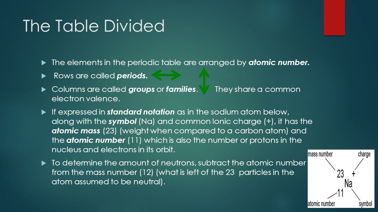 What is chemistry simply put its the study of the composition the table divided the elements in the periodic table are arranged by atomic number gamestrikefo Images