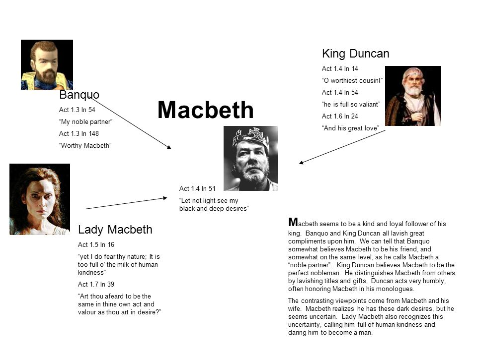 an analysis of the character of lady macbeth in william shakespeares play macbeth Macbeth's assassins do murder lady macduff and his son, but macduff, who is in england at the time, lives to take his revenge on macbeth at the end of the play, when he slays in him battle and carries his head to the new king, malcolm.