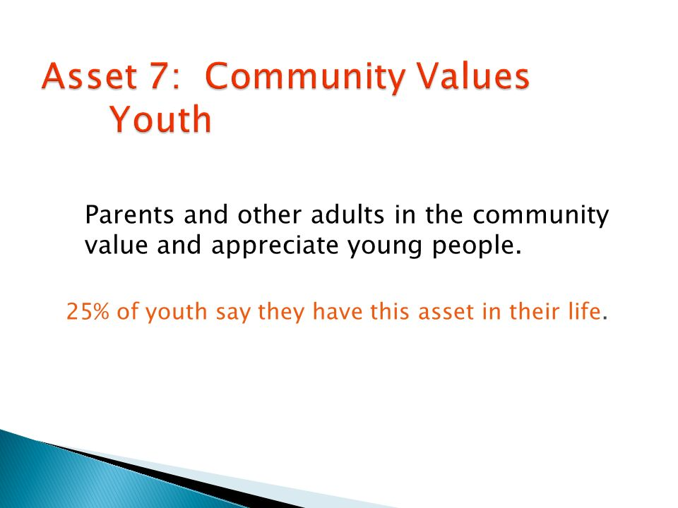Parents and other adults in the community value and appreciate young people.