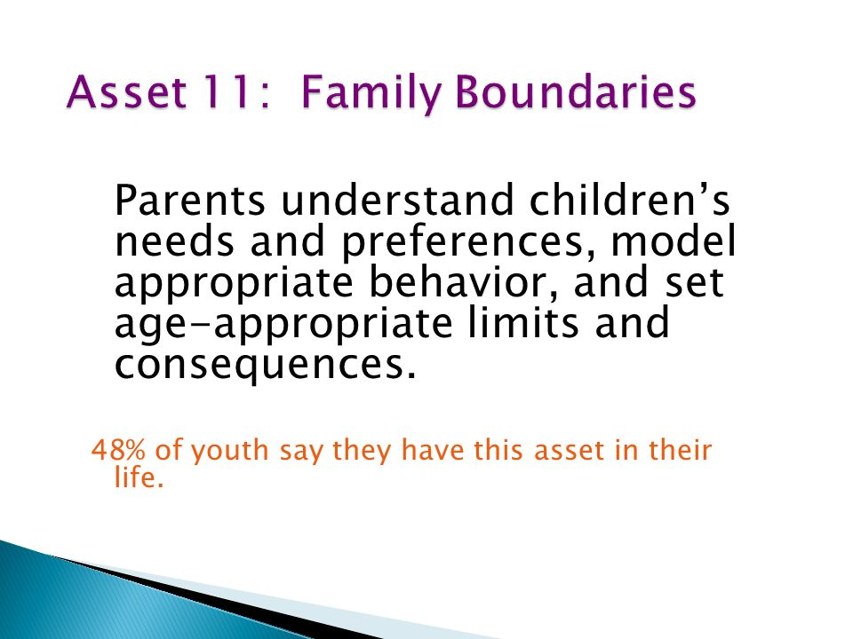 Parents understand children's needs and preferences, model appropriate behavior, and set age-appropriate limits and consequences.