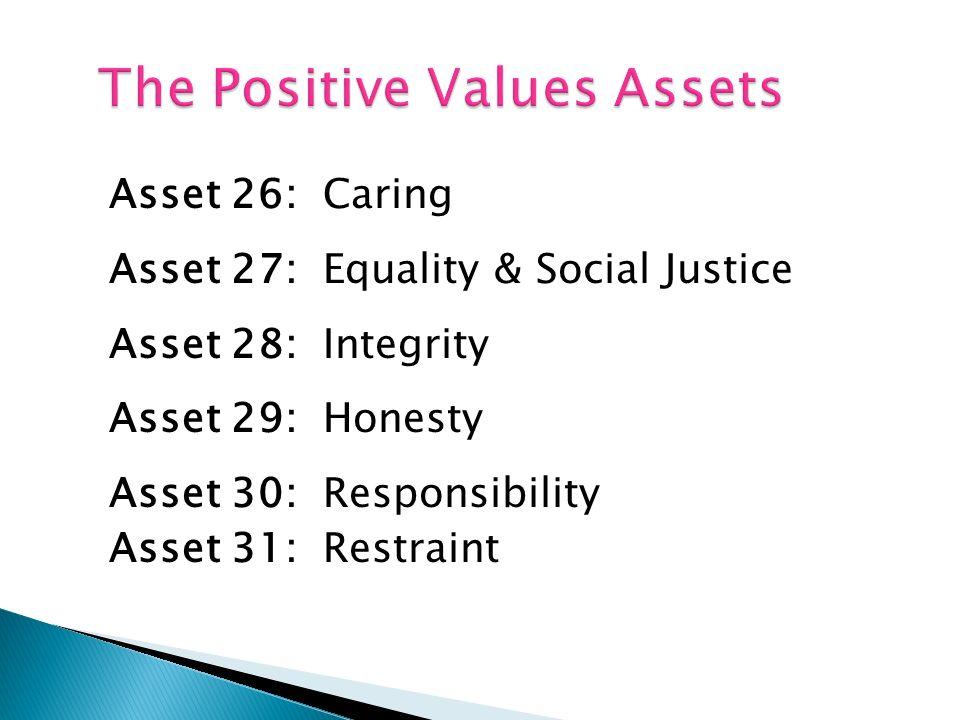 Asset 26: Caring Asset 27: Equality & Social Justice Asset 28: Integrity Asset 29: Honesty Asset 30: Responsibility Asset 31: Restraint