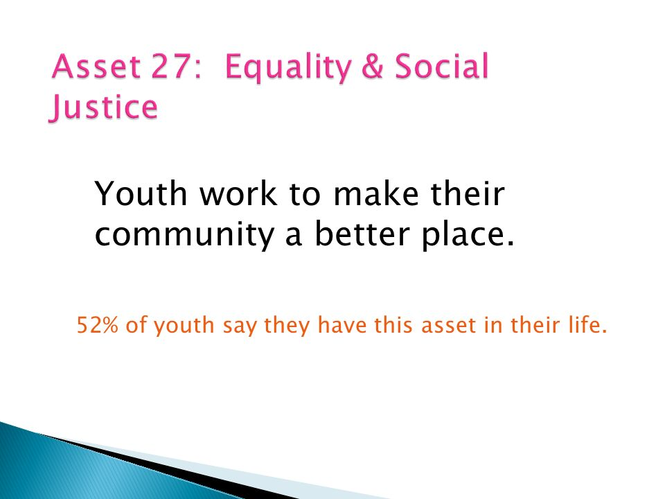 Youth work to make their community a better place.