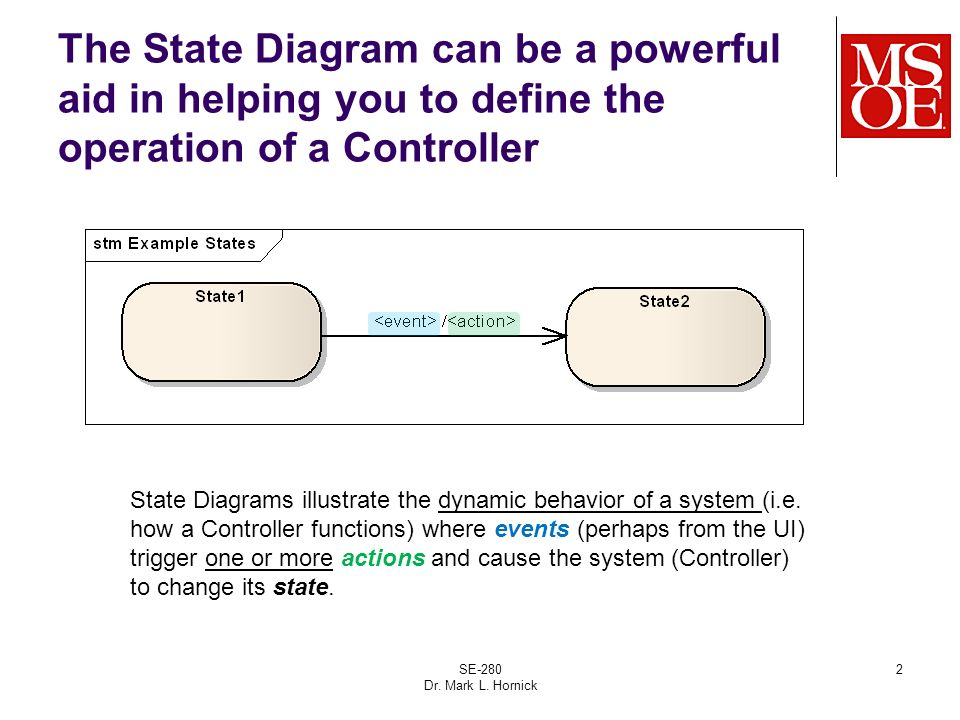 slide_2 state machines state diagrams se 2030 dr mark l hornick ppt download  at reclaimingppi.co