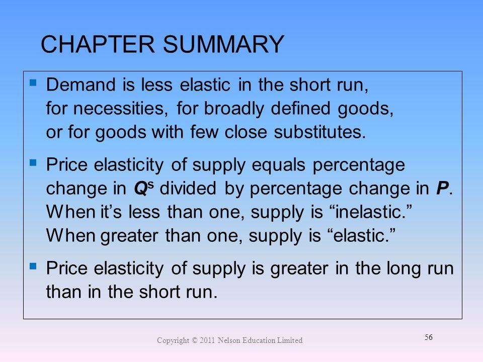 summary of price elasticity
