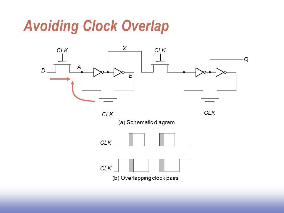 Ee 466586 vlsi design partha pande school of eecs washington 24 avoiding clock overlap clk a b a schematic diagram b overlapping clock pairs x d q clk ccuart Images
