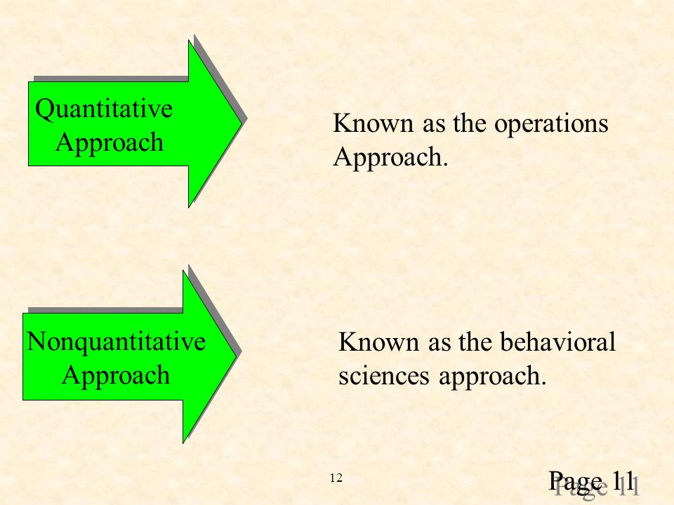 12 Quantitative Approach Quantitative Approach Known as the operations Approach.