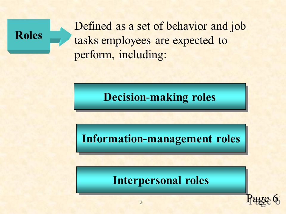 2 Roles Defined as a set of behavior and job tasks employees are expected to perform, including: Decision-making roles Information-management roles Interpersonal roles Page 6
