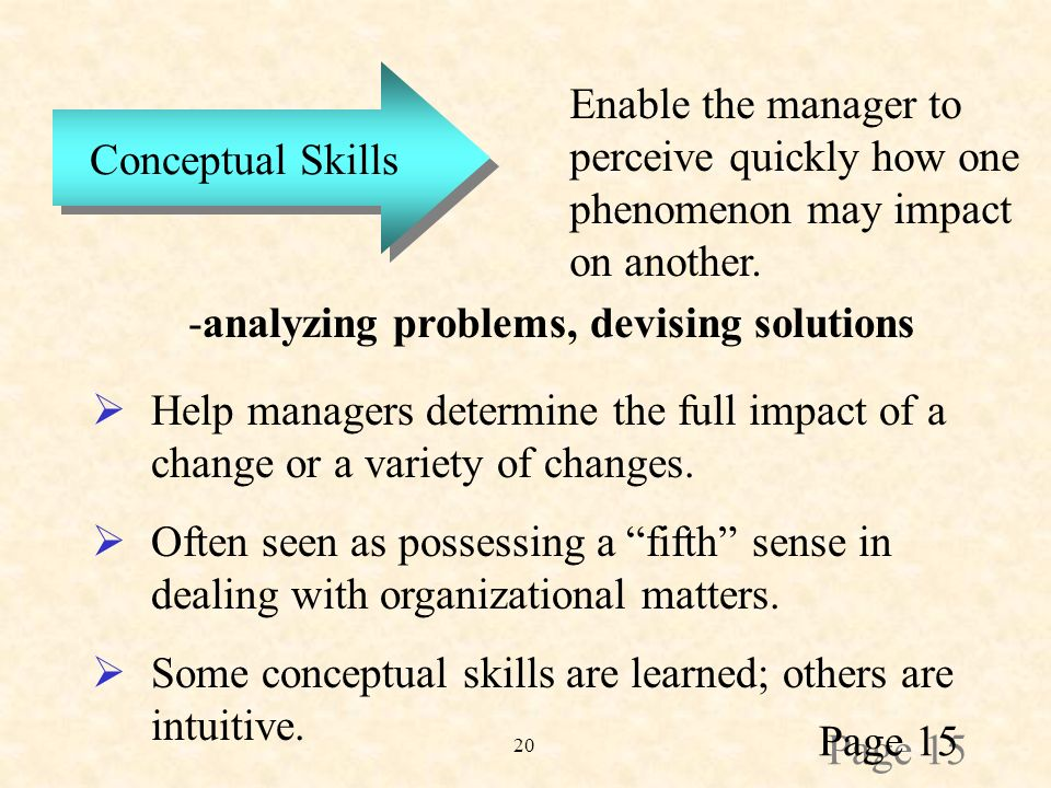 20 Conceptual Skills Enable the manager to perceive quickly how one phenomenon may impact on another.
