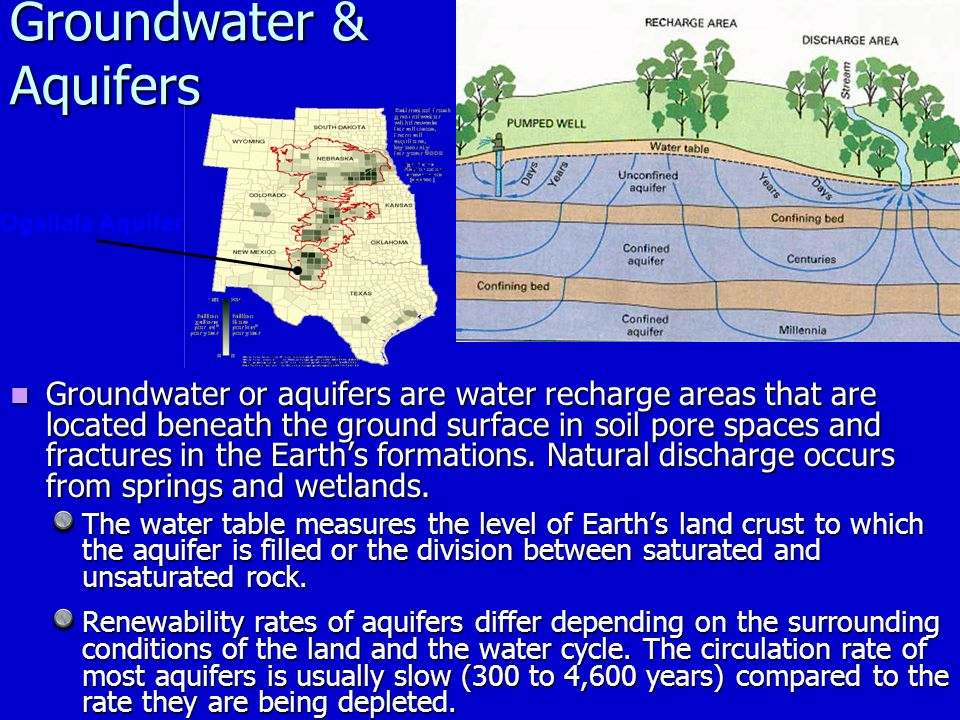 Groundwater & Aquifers Groundwater or aquifers are water recharge areas that are located beneath the ground surface in soil pore spaces and fractures in the Earth's formations.
