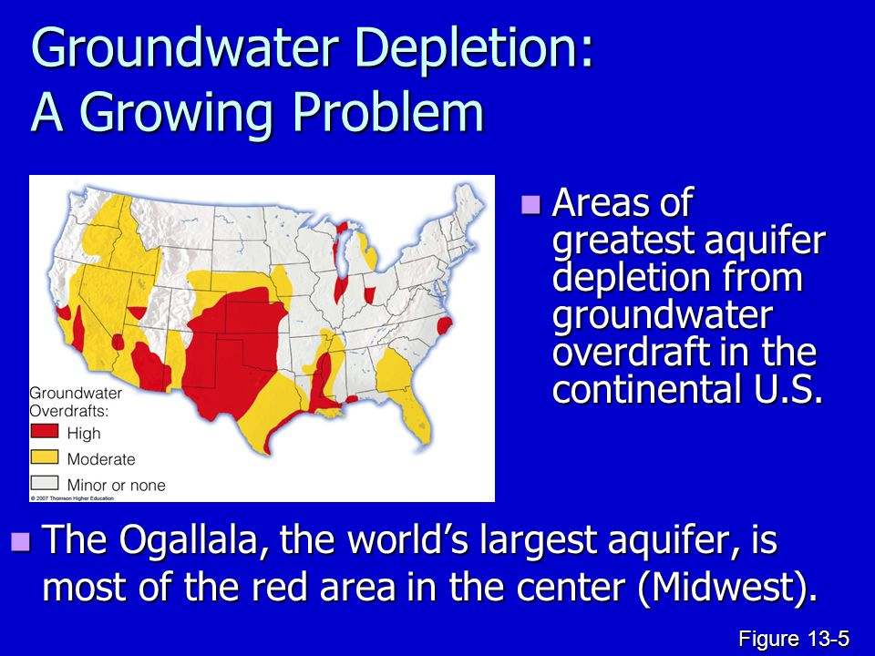 Groundwater Depletion: A Growing Problem The Ogallala, the world's largest aquifer, is most of the red area in the center (Midwest).