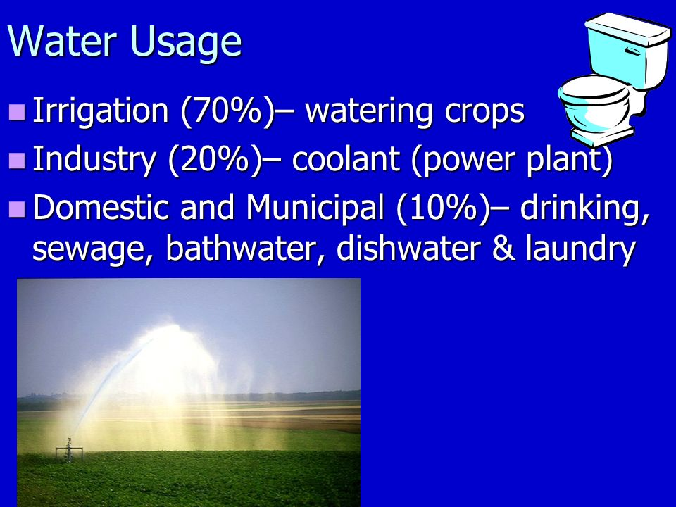 Water Usage Irrigation (70%)– watering crops Irrigation (70%)– watering crops Industry (20%)– coolant (power plant) Industry (20%)– coolant (power plant) Domestic and Municipal (10%)– drinking, sewage, bathwater, dishwater & laundry Domestic and Municipal (10%)– drinking, sewage, bathwater, dishwater & laundry