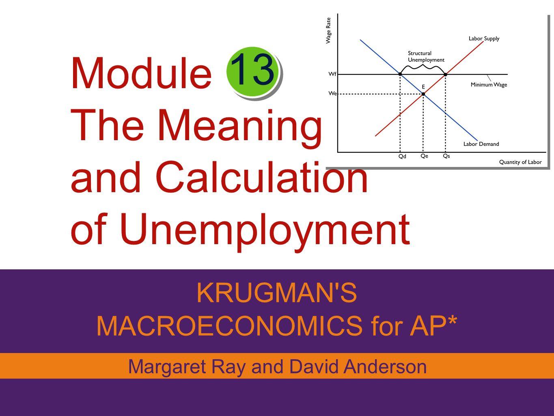 ap macroeconomics essays Economics essay questions an assortment of free economics essay questions designed to get the creative juices flowing.