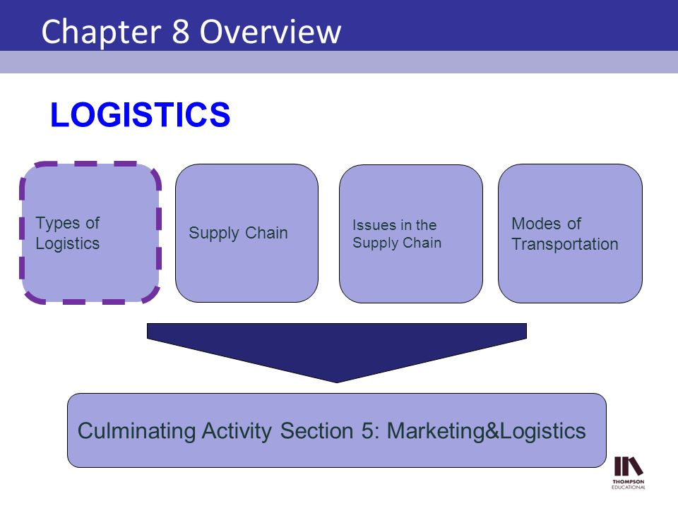 acquisition logistics fundamentals overview Overview of small business career field certification courses kevinlinden@daumil enabled to support the acquisition life cycle logistics fundamentals (15.